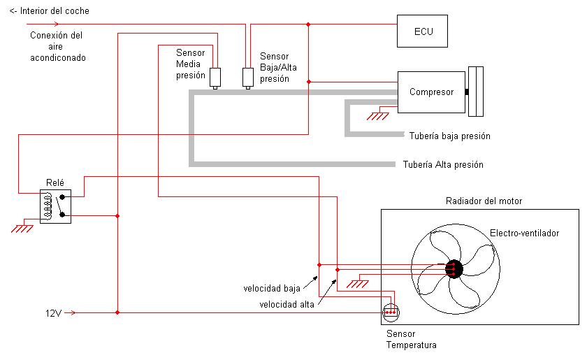 los diagramas el ctricos blog quimob sicos rh blogquimobasicos com diagramas electricos online diagramas electricos pdf