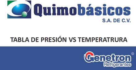 Tabla de presión vs temperatura Genetron