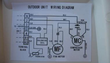 Etiquetado Diagrama eléctrico de Refrigeración