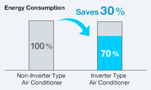 pic_energy_consumption