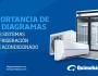 IMPORTANCIA DE LOS DIAGRAMAS EN LOS SISTEMAS DE REFRIGERACIÓN Y AIREACONDICIONADO
