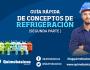Guía Rápida de Conceptos de Refrigeración (segundaparte)